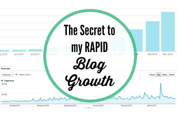 Come learn how I more than doubled my page views in less than 6 months!