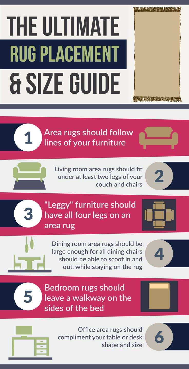 Follow These Simple Rules For How To Pick The Correct Size Area Rug They Work